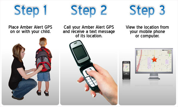 GPS Tracker for Children